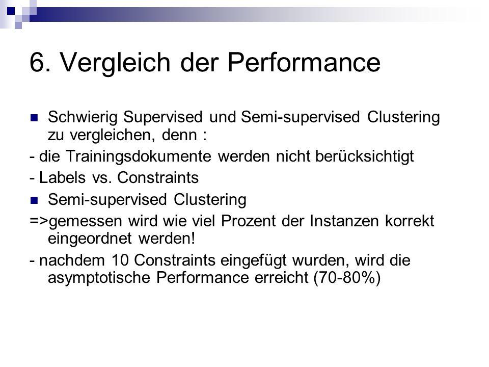 6. Vergleich der Performance Schwierig Supervised und Semi-supervised Clustering zu vergleichen, denn : - die Trainingsdokumente werden nicht berücksi