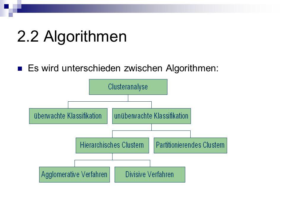 2.2 Algorithmen Es wird unterschieden zwischen Algorithmen: