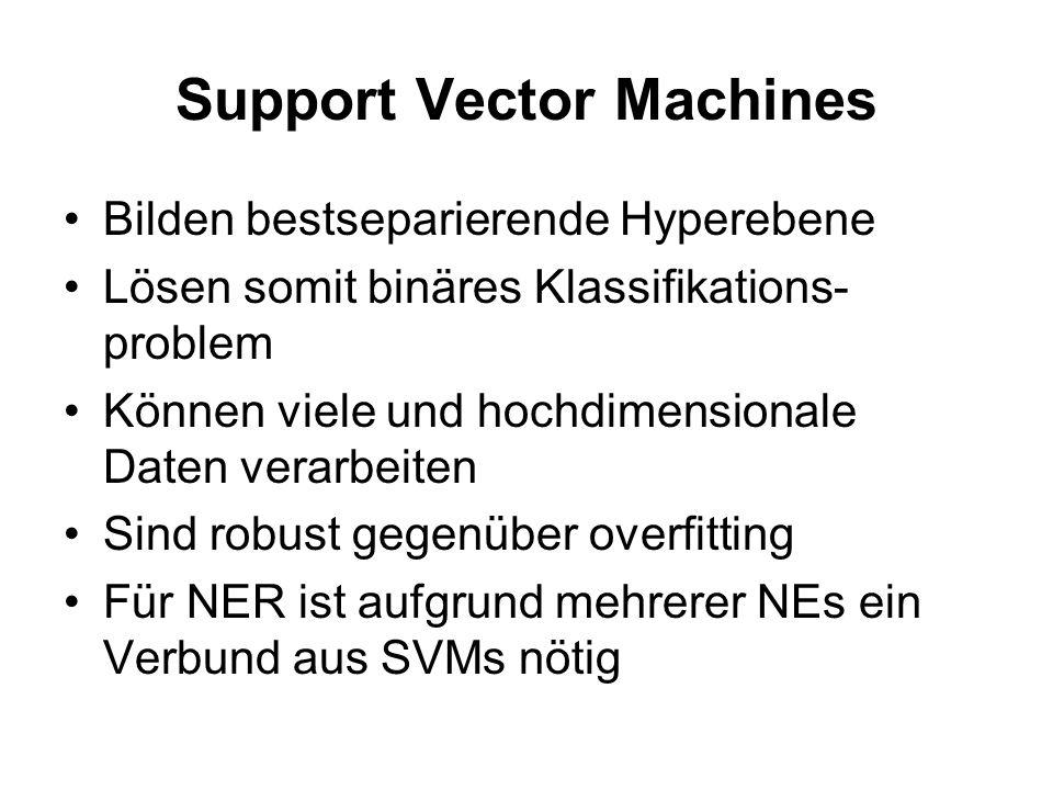 NER-Verfahren Regelbasierte Verfahren –kontextfreie Grammatiken –endliche Automaten Verfahren des ML –Transformationsbasiertes Regellernen –SVM –Graph