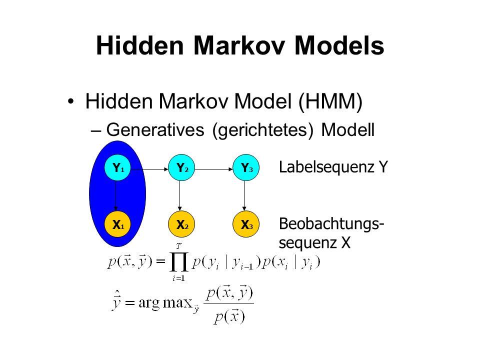 Bilden bestseparierende Hyperebene Lösen somit binäres Klassifikations- problem Können viele und hochdimensionale Daten verarbeiten Sind robust gegenü