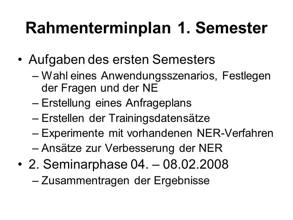 Rahmenterminplan 1. Semester 1. Seminarphase 08. – 12.10.2007 Lernverfahren –SVM –MEMM –HMM –CRF Methoden der Personalisierung von Suchmaschinen Basis