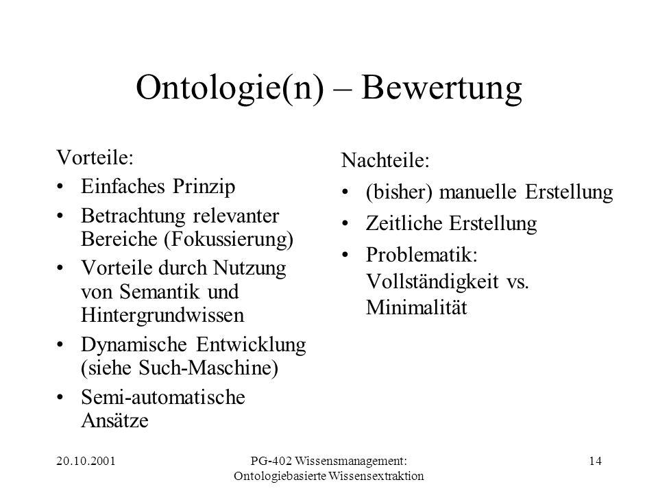 20.10.2001PG-402 Wissensmanagement: Ontologiebasierte Wissensextraktion 14 Ontologie(n) – Bewertung Vorteile: Einfaches Prinzip Betrachtung relevanter