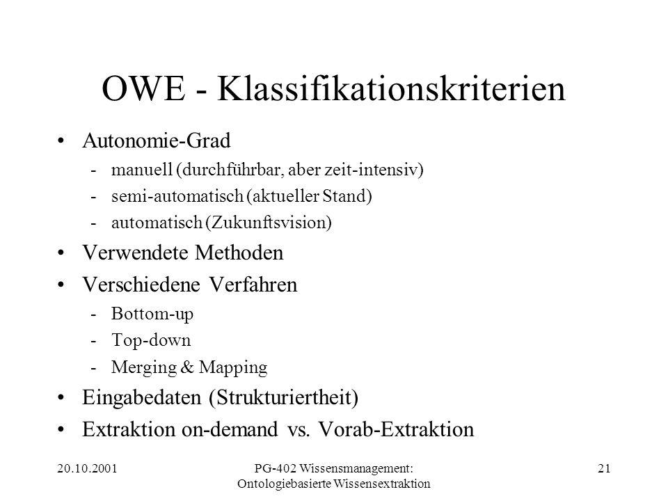 20.10.2001PG-402 Wissensmanagement: Ontologiebasierte Wissensextraktion 21 OWE - Klassifikationskriterien Autonomie-Grad -manuell (durchführbar, aber