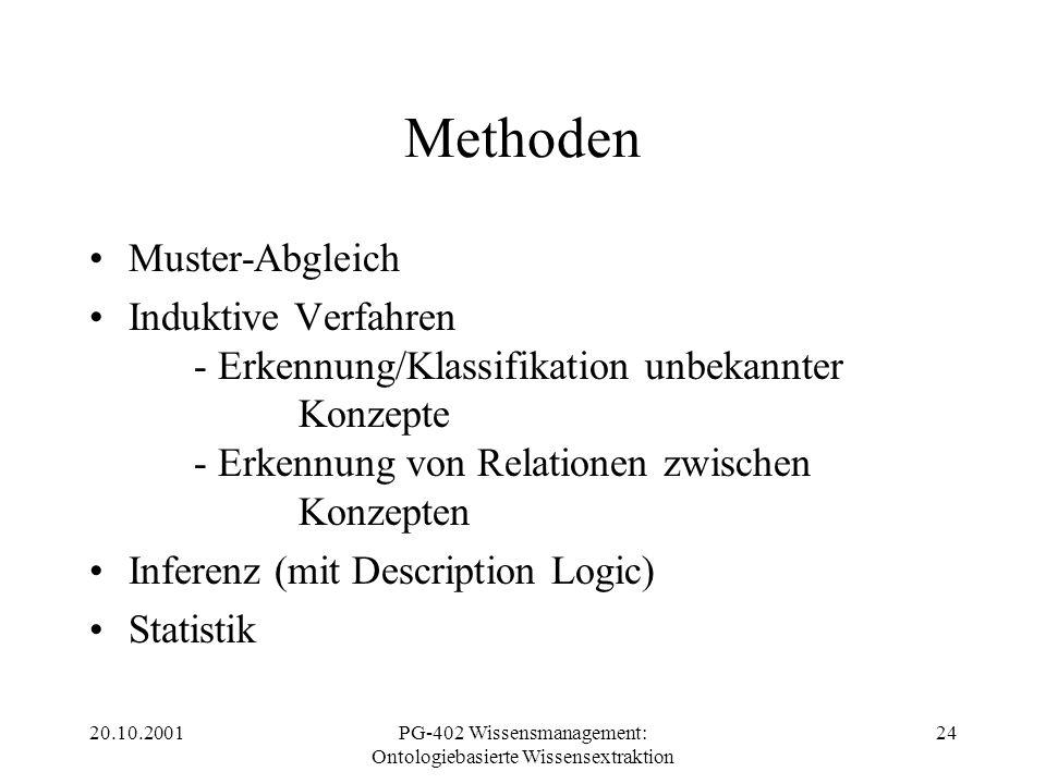 20.10.2001PG-402 Wissensmanagement: Ontologiebasierte Wissensextraktion 24 Methoden Muster-Abgleich Induktive Verfahren - Erkennung/Klassifikation unb