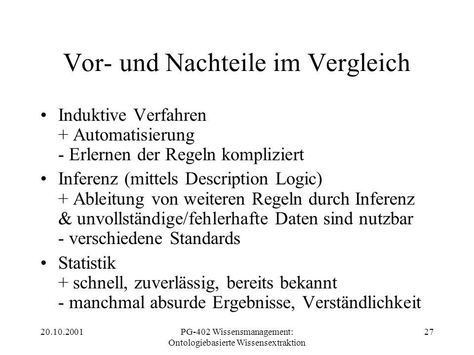 20.10.2001PG-402 Wissensmanagement: Ontologiebasierte Wissensextraktion 27 Vor- und Nachteile im Vergleich Induktive Verfahren + Automatisierung - Erl