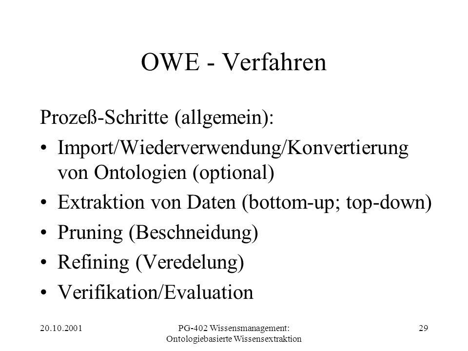 20.10.2001PG-402 Wissensmanagement: Ontologiebasierte Wissensextraktion 29 OWE - Verfahren Prozeß-Schritte (allgemein): Import/Wiederverwendung/Konver
