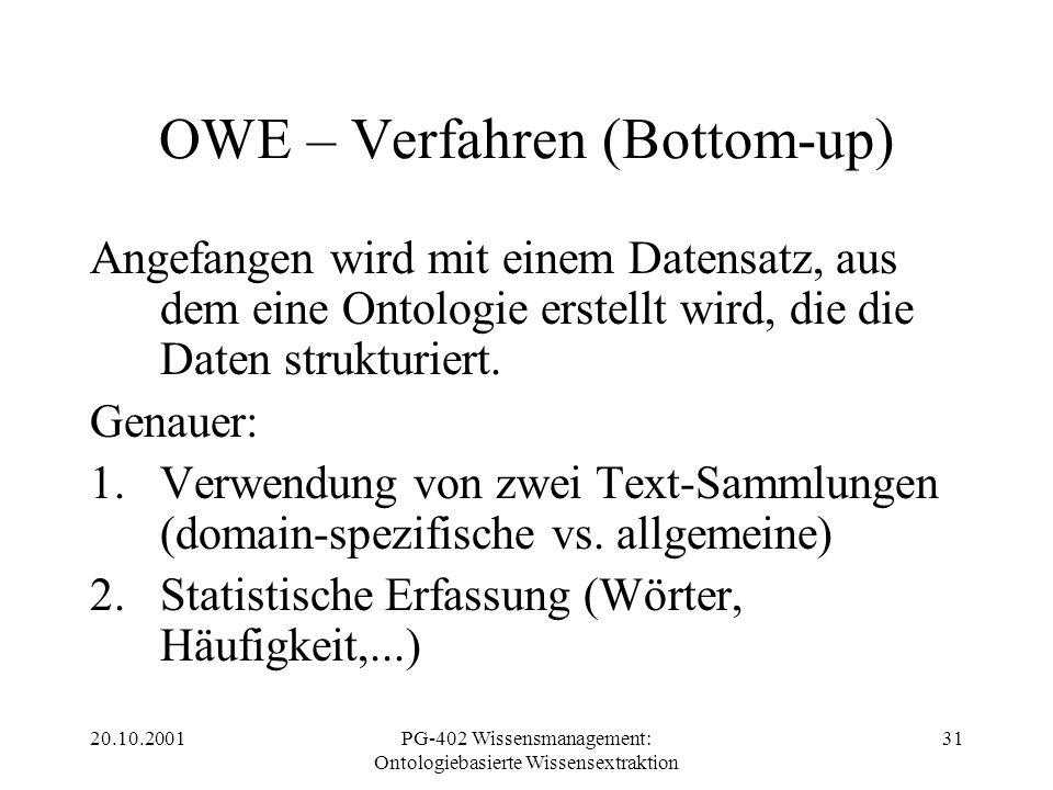 20.10.2001PG-402 Wissensmanagement: Ontologiebasierte Wissensextraktion 31 OWE – Verfahren (Bottom-up) Angefangen wird mit einem Datensatz, aus dem ei