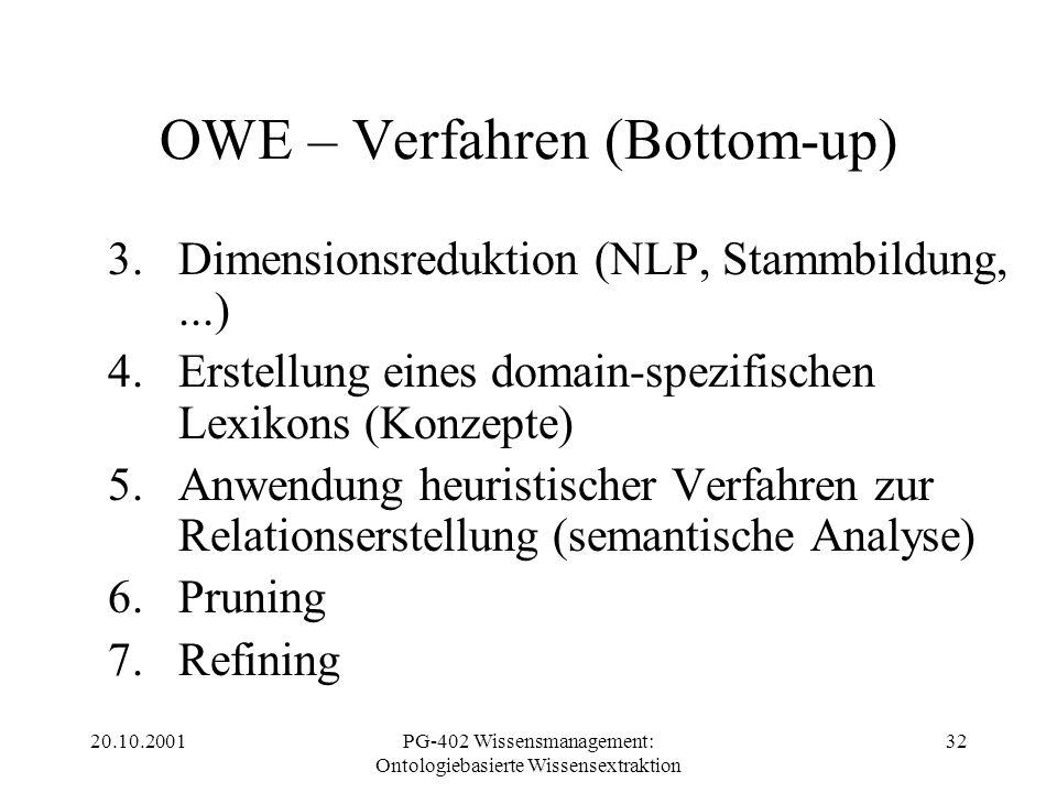 20.10.2001PG-402 Wissensmanagement: Ontologiebasierte Wissensextraktion 32 OWE – Verfahren (Bottom-up) 3.Dimensionsreduktion (NLP, Stammbildung,...) 4