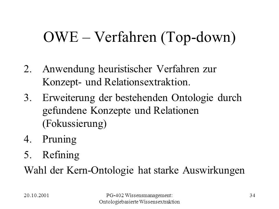 20.10.2001PG-402 Wissensmanagement: Ontologiebasierte Wissensextraktion 34 OWE – Verfahren (Top-down) 2.Anwendung heuristischer Verfahren zur Konzept-
