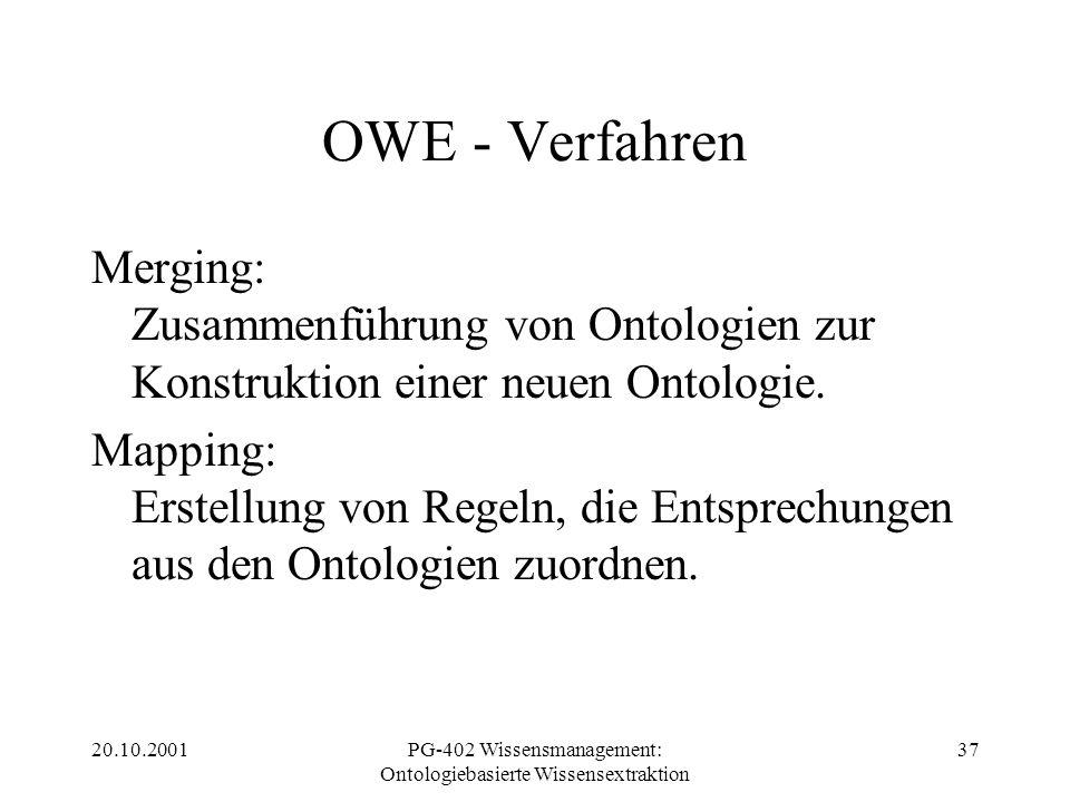 20.10.2001PG-402 Wissensmanagement: Ontologiebasierte Wissensextraktion 37 OWE - Verfahren Merging: Zusammenführung von Ontologien zur Konstruktion ei