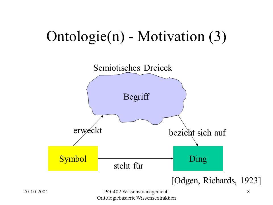 20.10.2001PG-402 Wissensmanagement: Ontologiebasierte Wissensextraktion 9 Ontologie(n) - Motivation (4) SymbolDing steht für erweckt bezieht sich auf Begriff Semiotisches Dreieck Ontologielegt fest [nach: S.