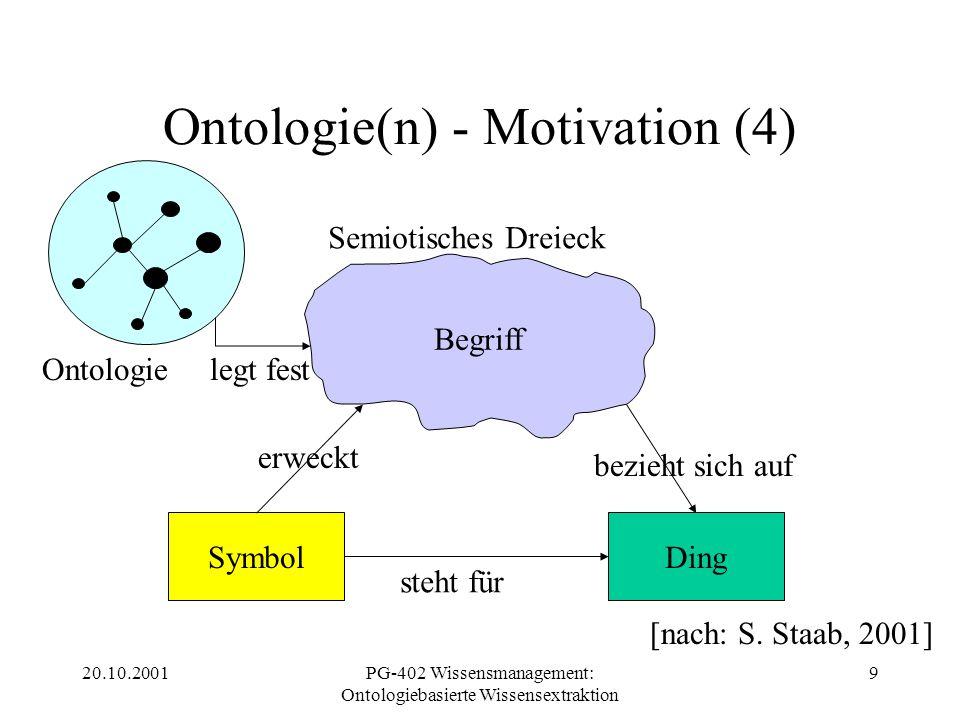 20.10.2001PG-402 Wissensmanagement: Ontologiebasierte Wissensextraktion 20 Informationsextraktion & Integration mittels Ontologien DB QUELLEN DB`s XML HTML Doku- mente Strukturiert: Semi- strukturiert: Unstruk- turiert: Ontologie(n) [nach S.