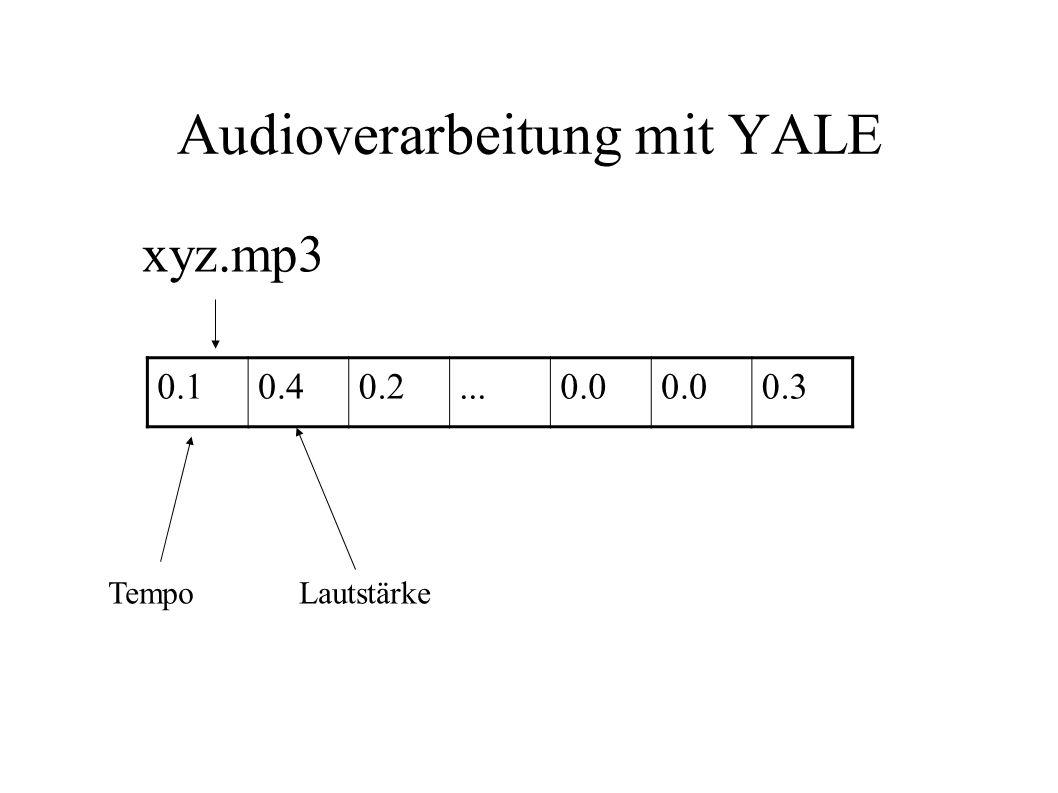 Audioverarbeitung mit YALE xyz.mp3 0.10.40.2...0.0 0.3 TempoLautstärke
