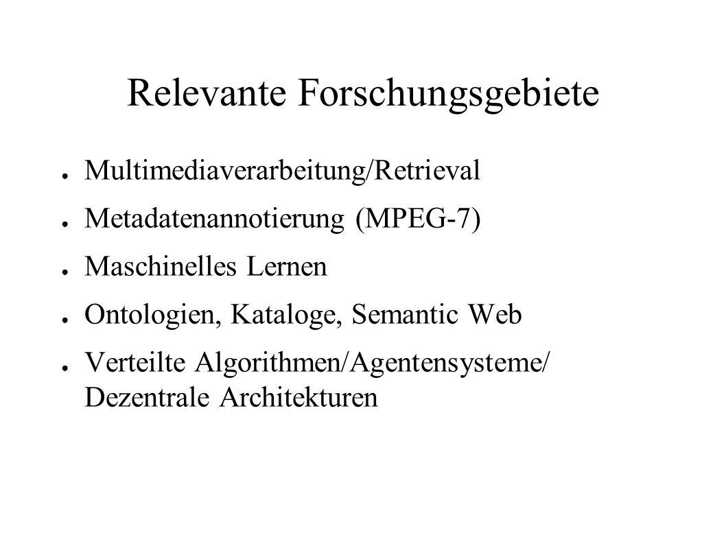Relevante Forschungsgebiete Multimediaverarbeitung/Retrieval Metadatenannotierung (MPEG-7) Maschinelles Lernen Ontologien, Kataloge, Semantic Web Vert