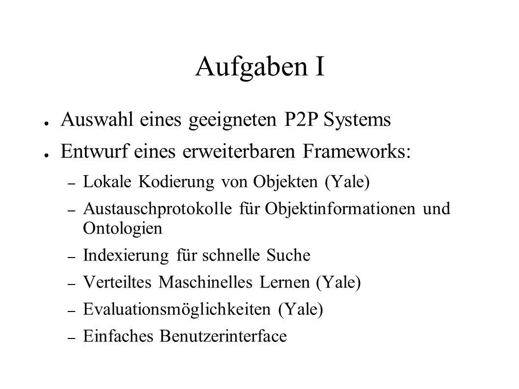 Aufgaben I Auswahl eines geeigneten P2P Systems Entwurf eines erweiterbaren Frameworks: – Lokale Kodierung von Objekten (Yale) – Austauschprotokolle f