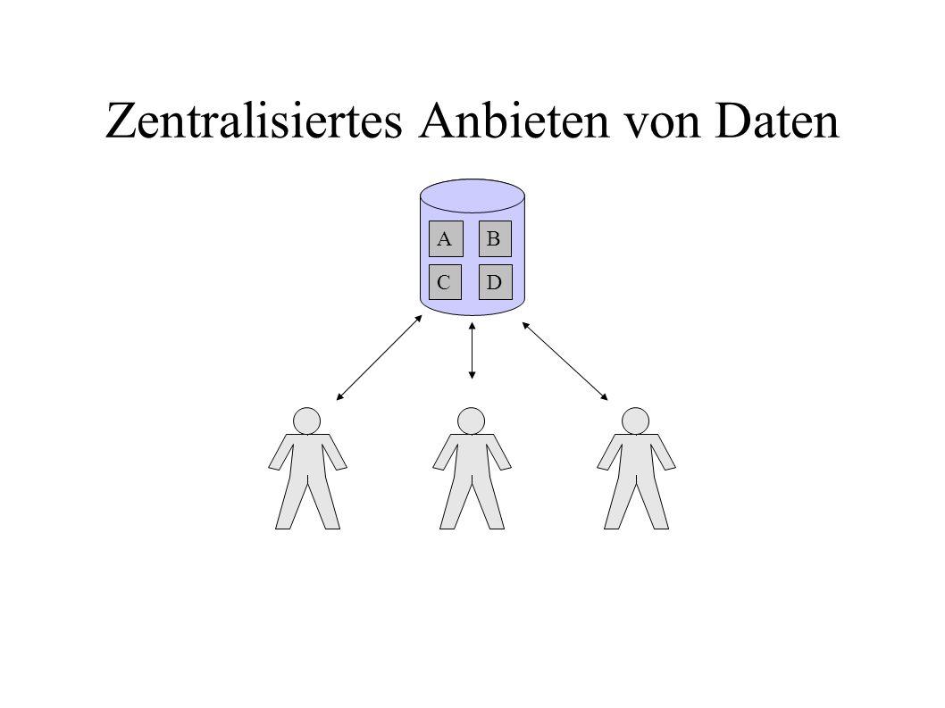 AB CD Zentralisiertes Anbieten von Daten