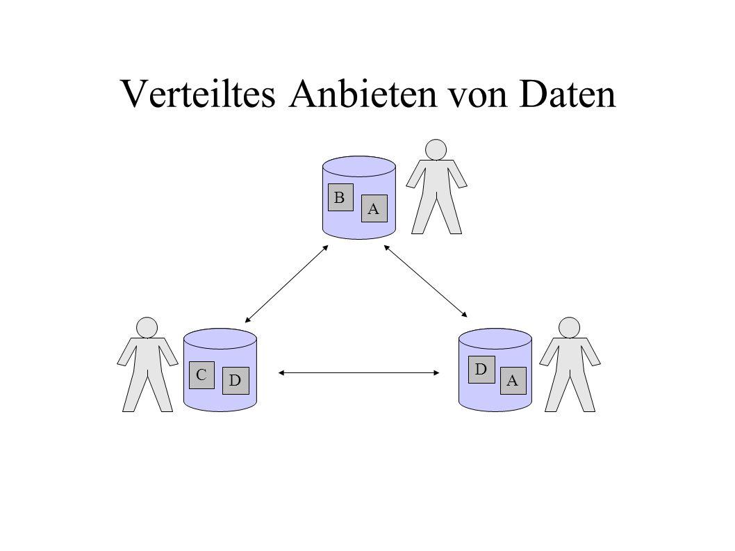 A B C D A D Verteiltes Anbieten von Daten