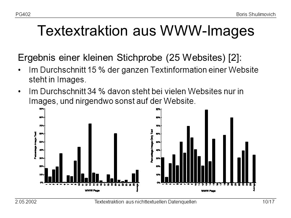 PG402Boris Shulimovich 10/172.05.2002Textextraktion aus nichttextuellen Datenquellen Textextraktion aus WWW-Images Ergebnis einer kleinen Stichprobe (25 Websites) [2]: Im Durchschnitt 15 % der ganzen Textinformation einer Website steht in Images.