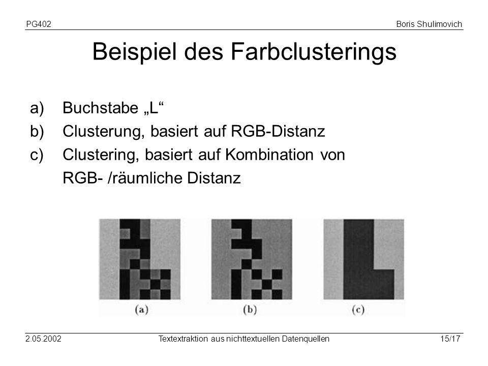 PG402Boris Shulimovich 15/172.05.2002Textextraktion aus nichttextuellen Datenquellen Beispiel des Farbclusterings a)Buchstabe L b)Clusterung, basiert auf RGB-Distanz c)Clustering, basiert auf Kombination von RGB- /räumliche Distanz