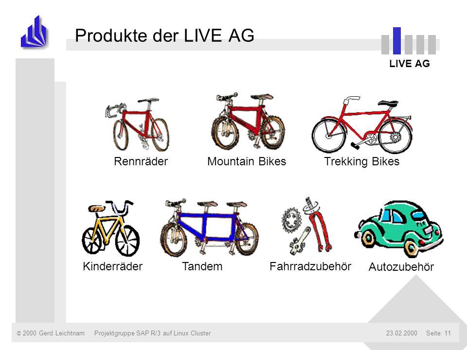 © 2000 Gerd Leichtnam23.02.2000Projektgruppe SAP R/3 auf Linux ClusterSeite: 11 Produkte der LIVE AG LIVE AG RennräderMountain BikesTrekking Bikes Kin