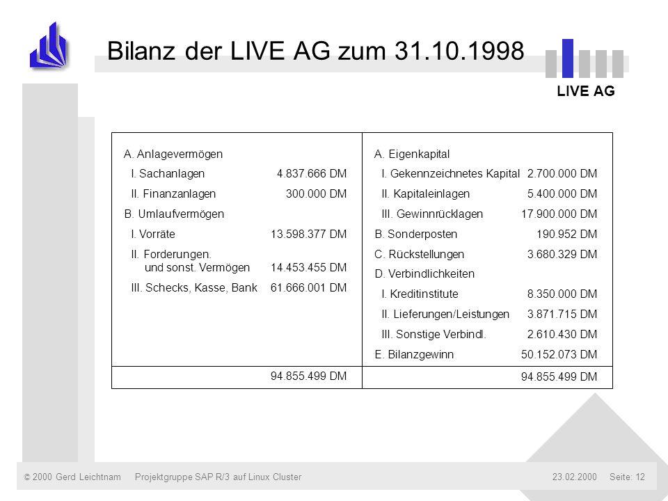 © 2000 Gerd Leichtnam23.02.2000Projektgruppe SAP R/3 auf Linux ClusterSeite: 12 Bilanz der LIVE AG zum 31.10.1998 LIVE AG A. Anlagevermögen I. Sachanl