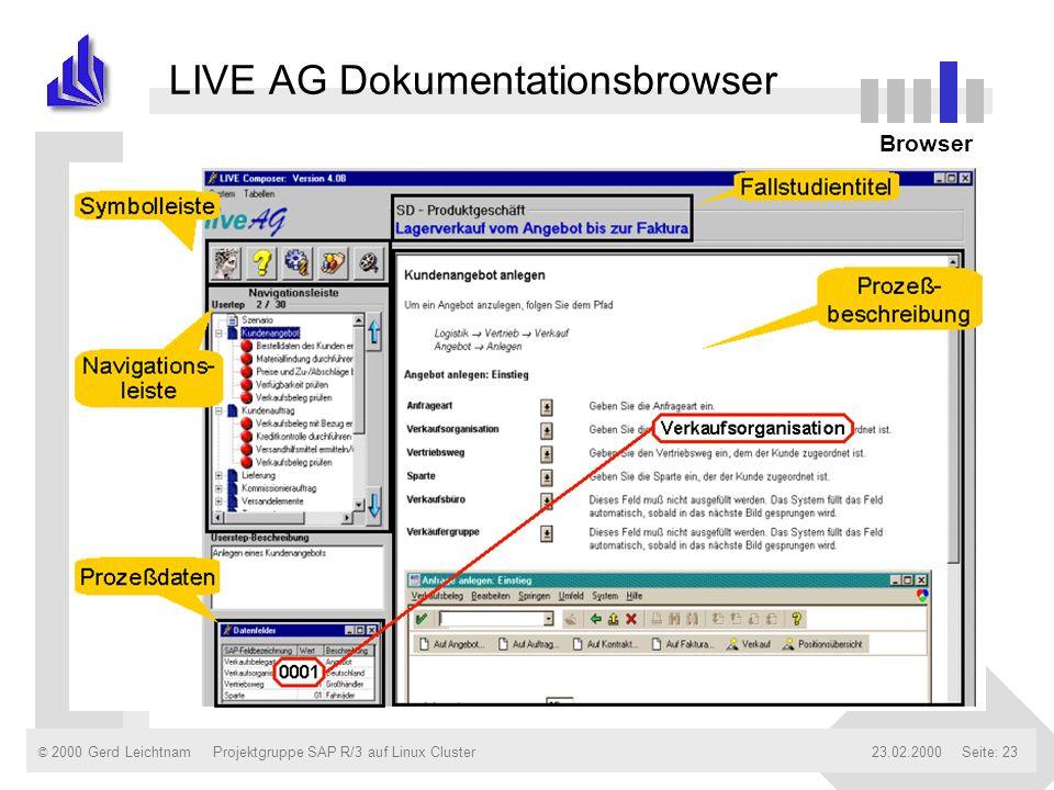 © 2000 Gerd Leichtnam23.02.2000Projektgruppe SAP R/3 auf Linux ClusterSeite: 23 LIVE AG Dokumentationsbrowser Browser
