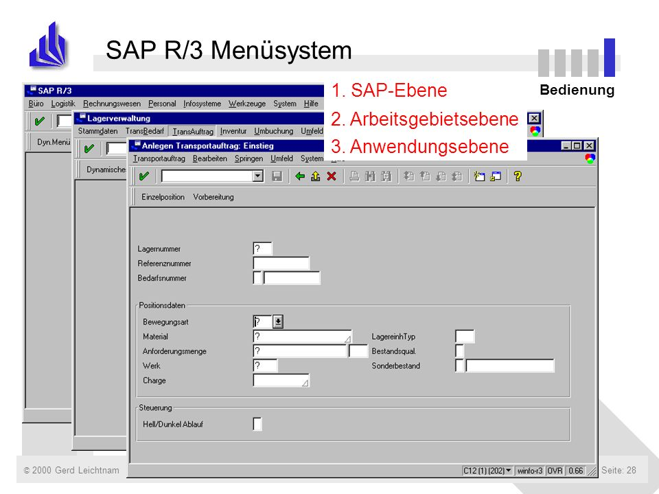 © 2000 Gerd Leichtnam23.02.2000Projektgruppe SAP R/3 auf Linux ClusterSeite: 28 SAP R/3 Menüsystem Bedienung 1. SAP-Ebene 2. Arbeitsgebietsebene 3. An