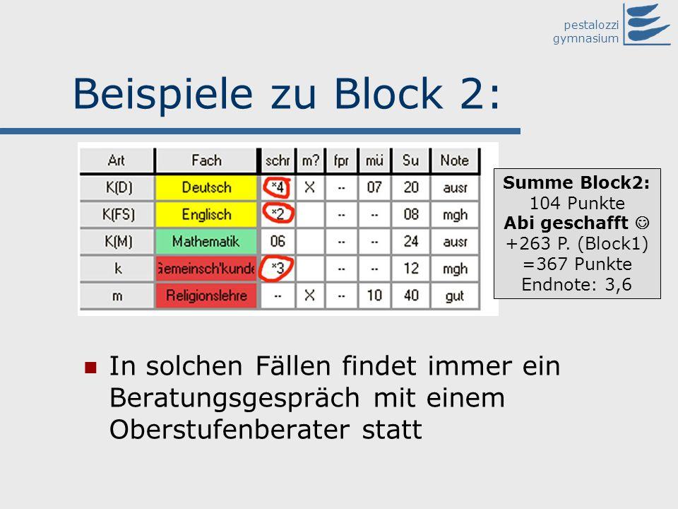 pestalozzi gymnasium (2 4+1 7):3 =15:3=5,0 Vierfach gewertet: 20,0 Punkte also ok Beispiele zu Block 2: In solchen Fällen findet immer ein Beratungsge
