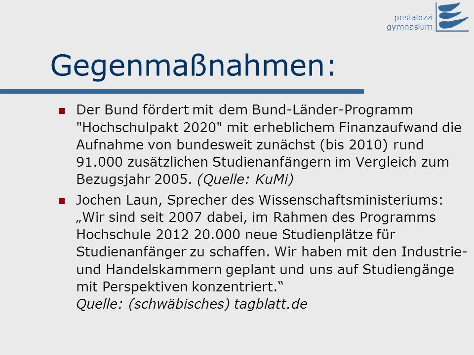 pestalozzi gymnasium Gegenmaßnahmen: Der Bund fördert mit dem Bund-Länder-Programm