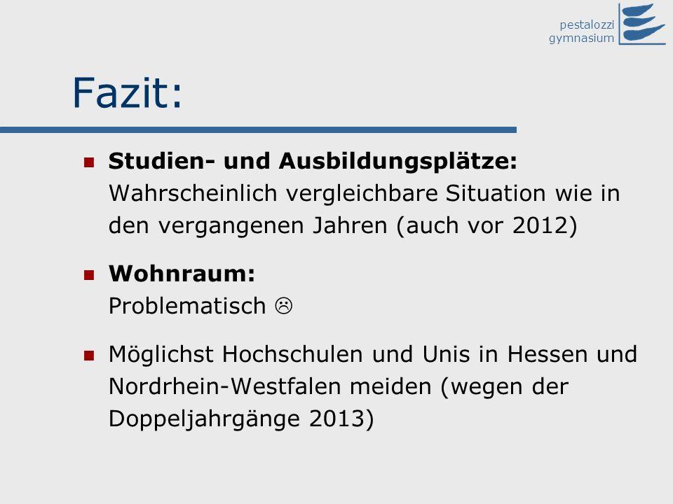pestalozzi gymnasium Fazit: Studien- und Ausbildungsplätze: Wahrscheinlich vergleichbare Situation wie in den vergangenen Jahren (auch vor 2012) Wohnr