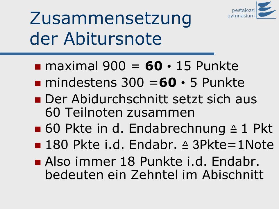 pestalozzi gymnasium Zusammensetzung der Abitursnote maximal 900 = 60 15 Punkte mindestens 300 =60 5 Punkte Der Abidurchschnitt setzt sich aus 60 Teil