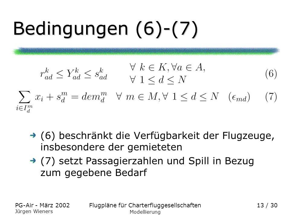 Flugpläne für CharterfluggesellschaftenPG-Air - März 2002 Jürgen Wieners 13 / 30 Bedingungen (6)-(7) Modellierung (6) beschränkt die Verfügbarkeit der