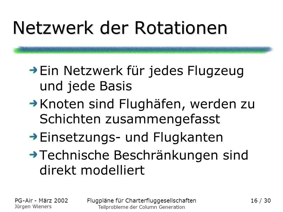 Flugpläne für CharterfluggesellschaftenPG-Air - März 2002 Jürgen Wieners 16 / 30 Netzwerk der Rotationen Ein Netzwerk für jedes Flugzeug und jede Basi