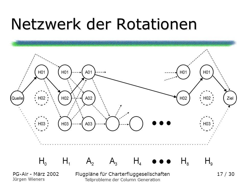 Flugpläne für CharterfluggesellschaftenPG-Air - März 2002 Jürgen Wieners 17 / 30 Netzwerk der Rotationen Teilprobleme der Column Generation