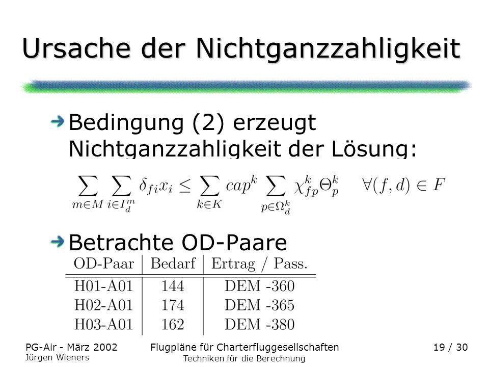 Flugpläne für CharterfluggesellschaftenPG-Air - März 2002 Jürgen Wieners 19 / 30 Ursache der Nichtganzzahligkeit Bedingung (2) erzeugt Nichtganzzahlig