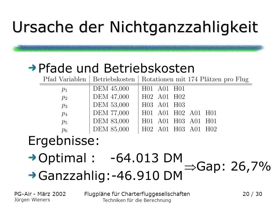 Flugpläne für CharterfluggesellschaftenPG-Air - März 2002 Jürgen Wieners 20 / 30 Ursache der Nichtganzzahligkeit Pfade und Betriebskosten Ergebnisse: