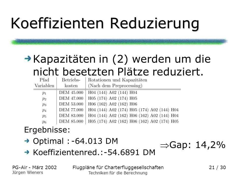 Flugpläne für CharterfluggesellschaftenPG-Air - März 2002 Jürgen Wieners 21 / 30 Koeffizienten Reduzierung Kapazitäten in (2) werden um die nicht bese