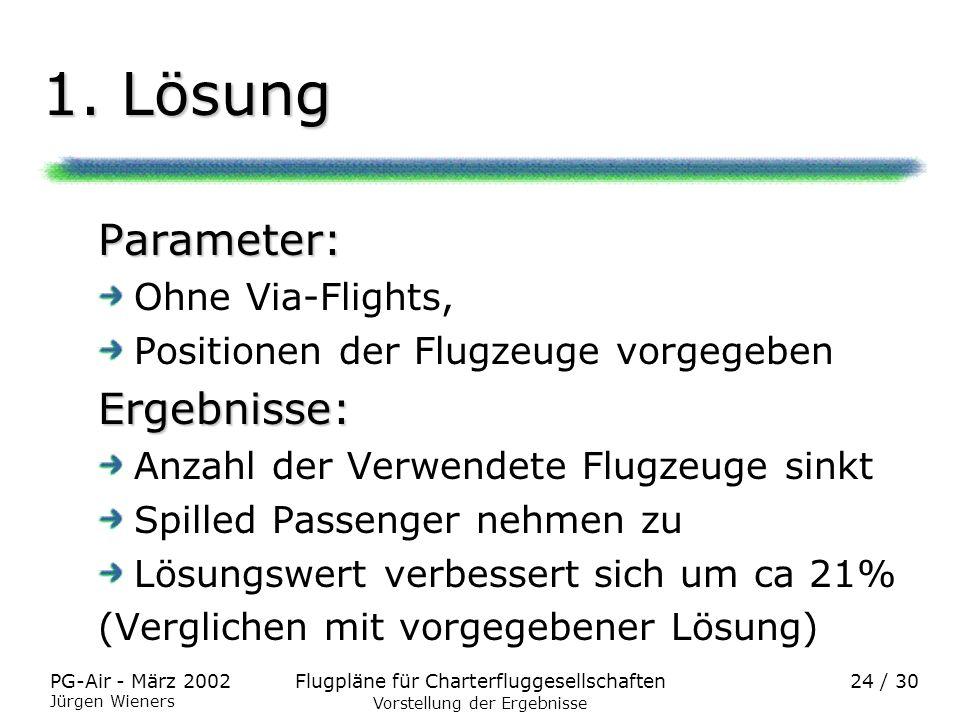 Flugpläne für CharterfluggesellschaftenPG-Air - März 2002 Jürgen Wieners 24 / 30 1. Lösung Parameter: Ohne Via-Flights, Positionen der Flugzeuge vorge