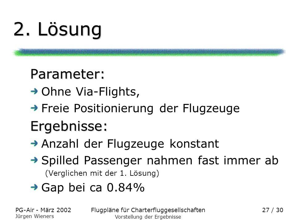 Flugpläne für CharterfluggesellschaftenPG-Air - März 2002 Jürgen Wieners 27 / 30 2. Lösung Parameter: Ohne Via-Flights, Freie Positionierung der Flugz