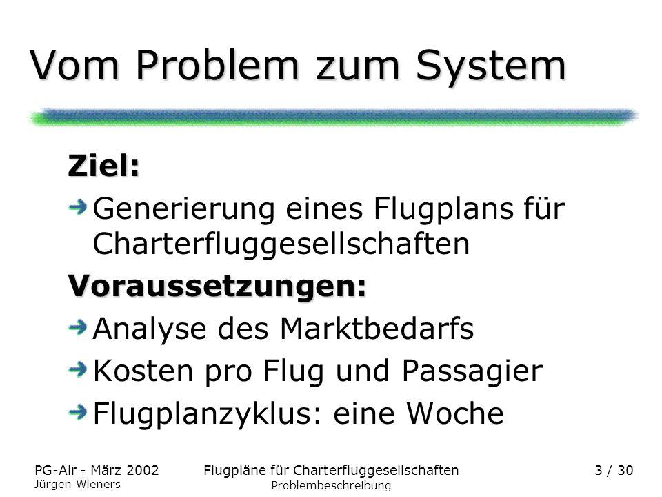 Flugpläne für CharterfluggesellschaftenPG-Air - März 2002 Jürgen Wieners 3 / 30 Vom Problem zum System Ziel: Generierung eines Flugplans für Charterfl