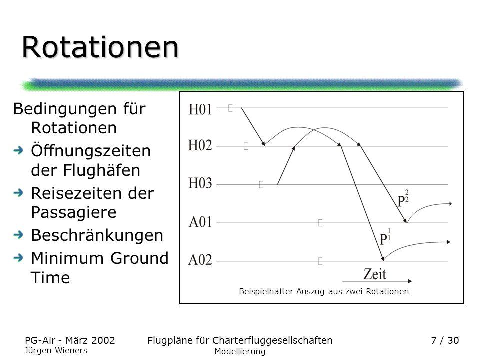 Flugpläne für CharterfluggesellschaftenPG-Air - März 2002 Jürgen Wieners 7 / 30 Rotationen Bedingungen für Rotationen Öffnungszeiten der Flughäfen Rei