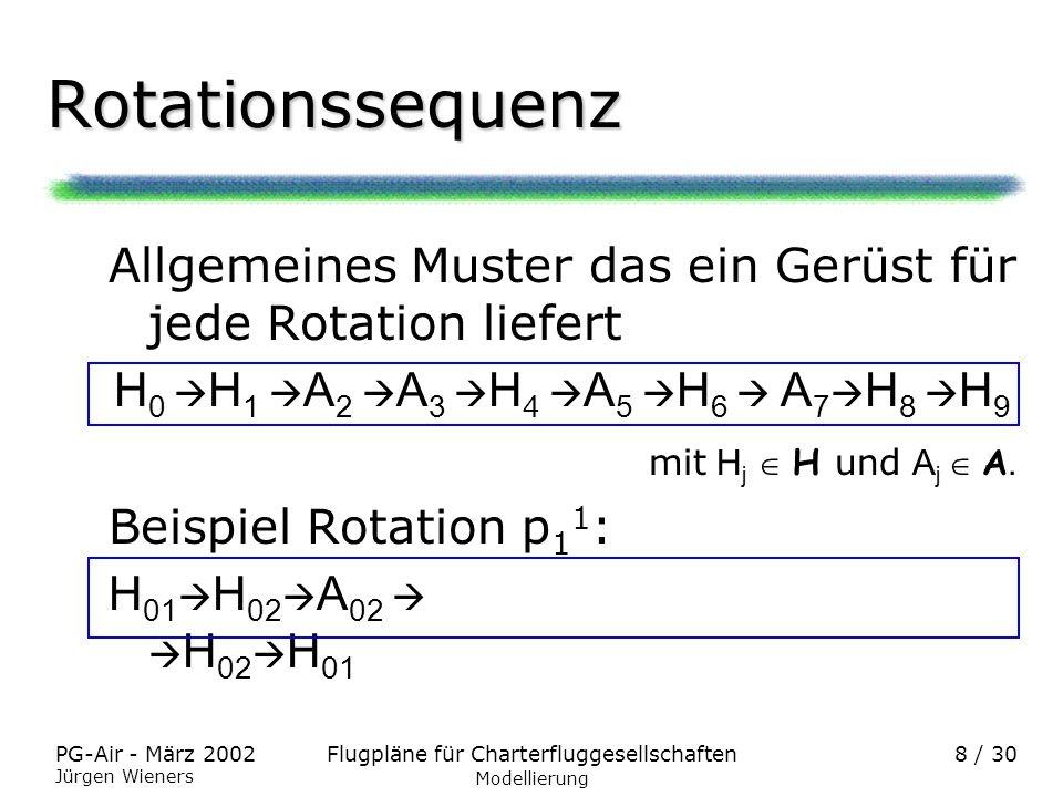 Flugpläne für CharterfluggesellschaftenPG-Air - März 2002 Jürgen Wieners 8 / 30 Rotationssequenz Allgemeines Muster das ein Gerüst für jede Rotation l