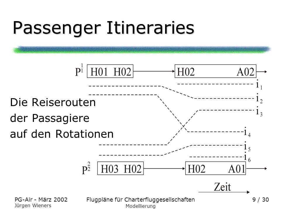 Flugpläne für CharterfluggesellschaftenPG-Air - März 2002 Jürgen Wieners 9 / 30 Passenger Itineraries Die Reiserouten der Passagiere auf den Rotatione