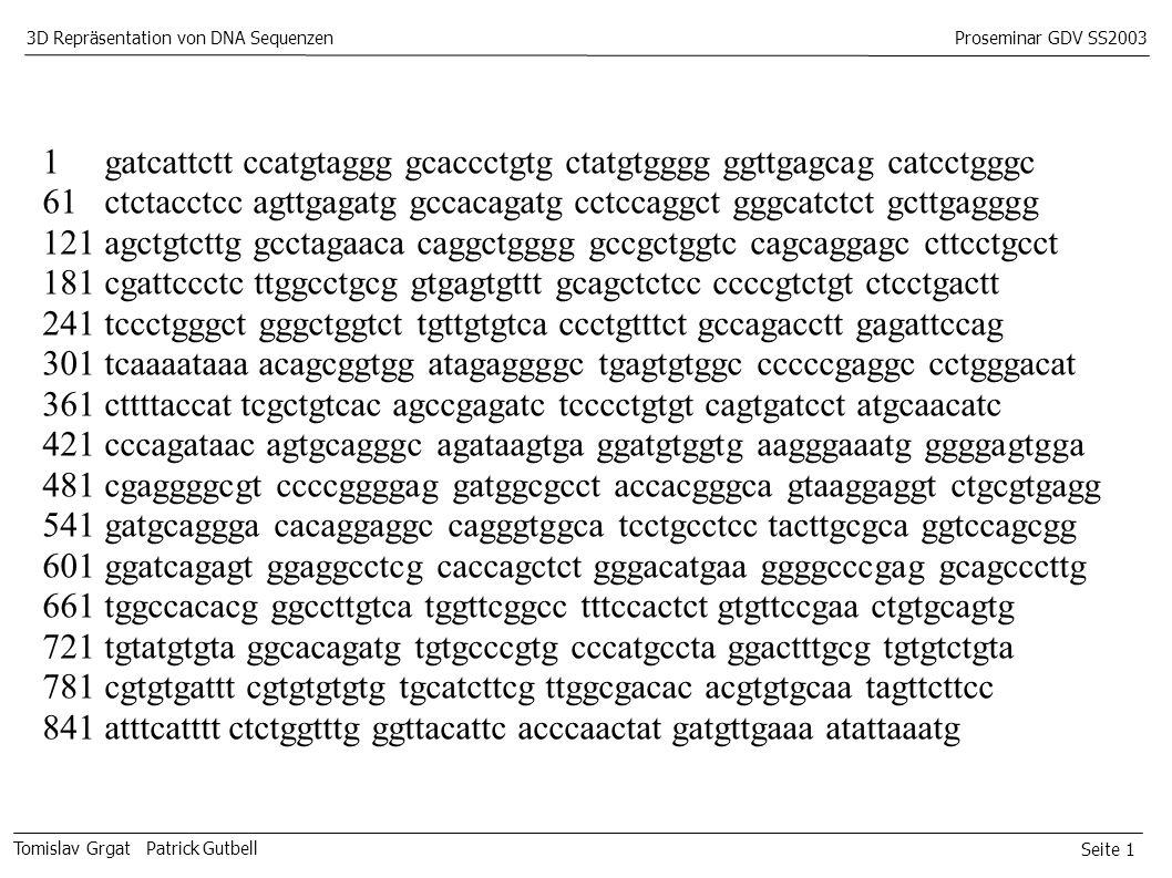 Seite 1 Tomislav Grgat Patrick Gutbell 3D Repräsentation von DNA SequenzenProseminar GDV SS2003 1 gatcattctt ccatgtaggg gcaccctgtg ctatgtgggg ggttgagcag catcctgggc 61 ctctacctcc agttgagatg gccacagatg cctccaggct gggcatctct gcttgagggg 121 agctgtcttg gcctagaaca caggctgggg gccgctggtc cagcaggagc cttcctgcct 181 cgattccctc ttggcctgcg gtgagtgttt gcagctctcc ccccgtctgt ctcctgactt 241 tccctgggct gggctggtct tgttgtgtca ccctgtttct gccagacctt gagattccag 301 tcaaaataaa acagcggtgg atagaggggc tgagtgtggc cccccgaggc cctgggacat 361 cttttaccat tcgctgtcac agccgagatc tcccctgtgt cagtgatcct atgcaacatc 421 cccagataac agtgcagggc agataagtga ggatgtggtg aagggaaatg ggggagtgga 481 cgaggggcgt ccccggggag gatggcgcct accacgggca gtaaggaggt ctgcgtgagg 541 gatgcaggga cacaggaggc cagggtggca tcctgcctcc tacttgcgca ggtccagcgg 601 ggatcagagt ggaggcctcg caccagctct gggacatgaa ggggcccgag gcagcccttg 661 tggccacacg ggccttgtca tggttcggcc tttccactct gtgttccgaa ctgtgcagtg 721 tgtatgtgta ggcacagatg tgtgcccgtg cccatgccta ggactttgcg tgtgtctgta 781 cgtgtgattt cgtgtgtgtg tgcatcttcg ttggcgacac acgtgtgcaa tagttcttcc 841 atttcatttt ctctggtttg ggttacattc acccaactat gatgttgaaa atattaaatg