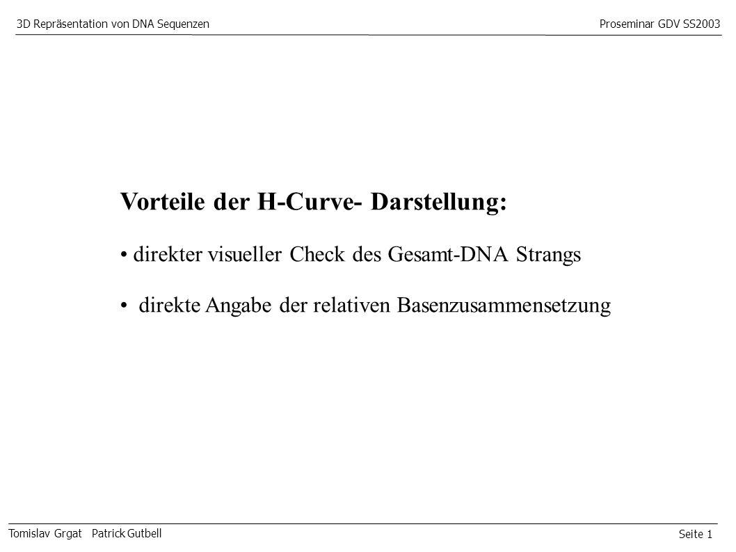 Seite 1 Tomislav Grgat Patrick Gutbell 3D Repräsentation von DNA SequenzenProseminar GDV SS2003 Vorteile der H-Curve- Darstellung: direkter visueller Check des Gesamt-DNA Strangs direkte Angabe der relativen Basenzusammensetzung