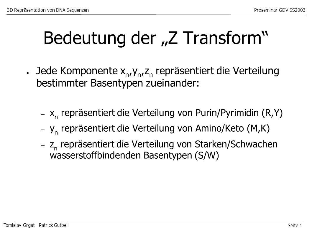 Seite 1 Tomislav Grgat Patrick Gutbell 3D Repräsentation von DNA SequenzenProseminar GDV SS2003 Bedeutung der Z Transform Jede Komponente x n,y n,z n repräsentiert die Verteilung bestimmter Basentypen zueinander: – x n repräsentiert die Verteilung von Purin/Pyrimidin (R,Y) – y n repräsentiert die Verteilung von Amino/Keto (M,K) – z n repräsentiert die Verteilung von Starken/Schwachen wasserstoffbindenden Basentypen (S/W)