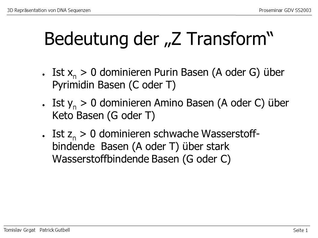 Seite 1 Tomislav Grgat Patrick Gutbell 3D Repräsentation von DNA SequenzenProseminar GDV SS2003 Bedeutung der Z Transform Ist x n > 0 dominieren Purin Basen (A oder G) über Pyrimidin Basen (C oder T) Ist y n > 0 dominieren Amino Basen (A oder C) über Keto Basen (G oder T) Ist z n > 0 dominieren schwache Wasserstoff- bindende Basen (A oder T) über stark Wasserstoffbindende Basen (G oder C)