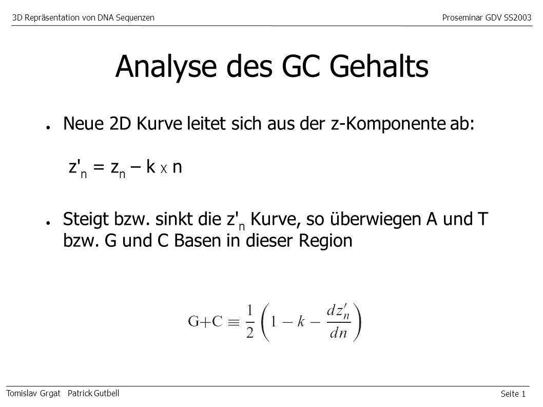Seite 1 Tomislav Grgat Patrick Gutbell 3D Repräsentation von DNA SequenzenProseminar GDV SS2003 Analyse des GC Gehalts Neue 2D Kurve leitet sich aus der z-Komponente ab: z n = z n – k X n Steigt bzw.