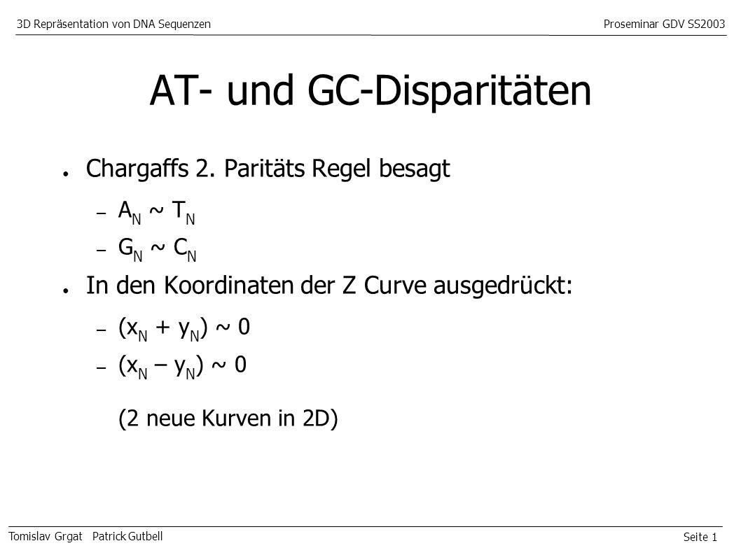 Seite 1 Tomislav Grgat Patrick Gutbell 3D Repräsentation von DNA SequenzenProseminar GDV SS2003 AT- und GC-Disparitäten Chargaffs 2.