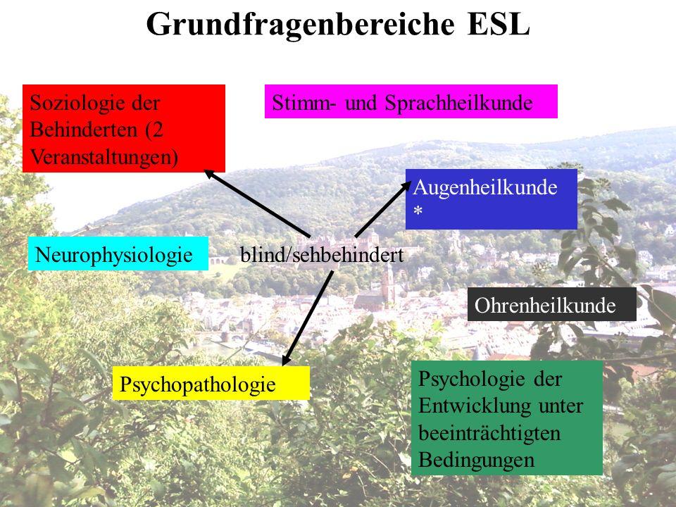 Soziologie der Behinderten (2 Veranstaltungen) Psychopathologie Augenheilkunde * Ohrenheilkunde Stimm- und Sprachheilkunde Neurophysiologie Psychologi